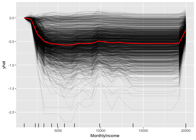 Visualizing ML Models with LIME · UC Business Analytics R