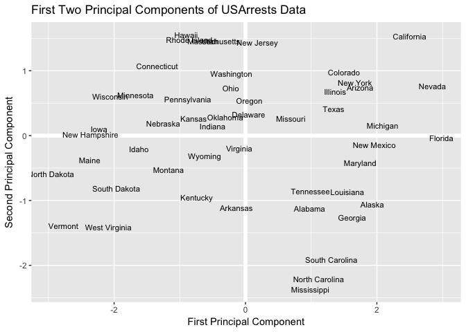 Principal Components Analysis · UC Business Analytics R