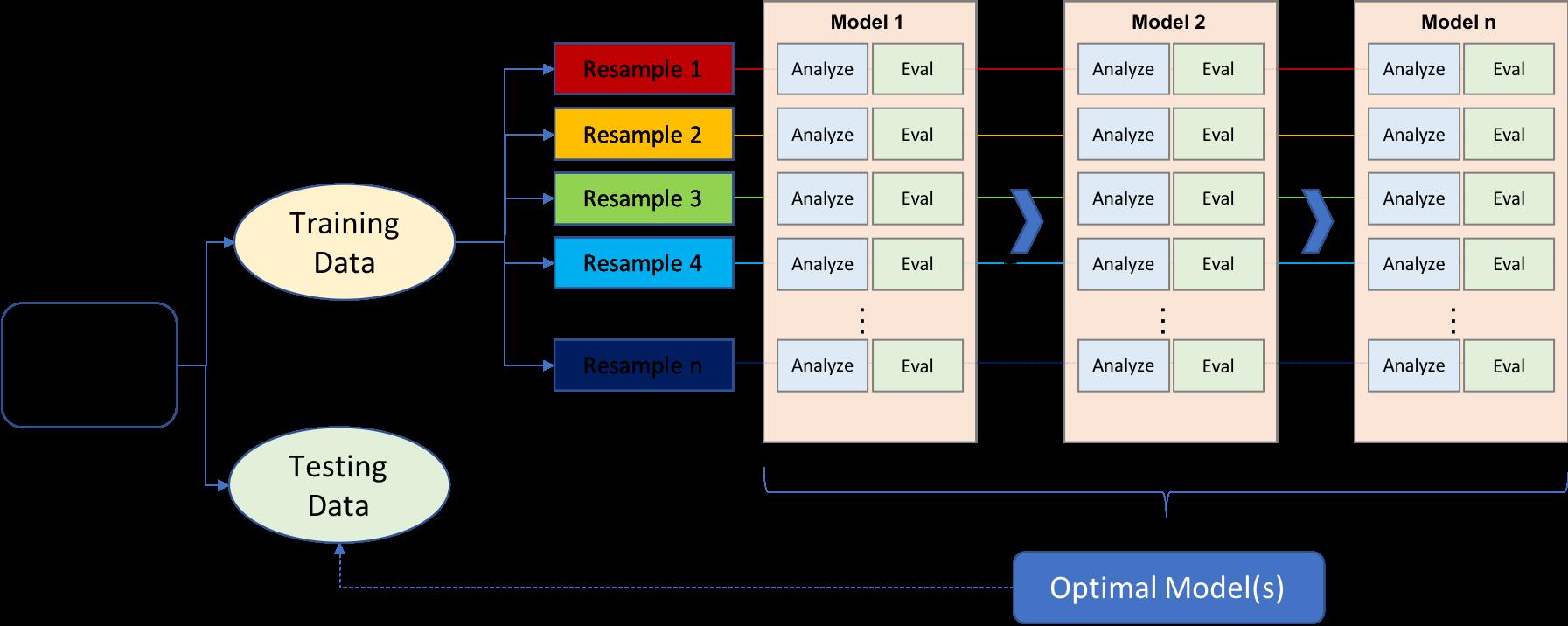 Preparing for Regression Problems · UC Business Analytics R