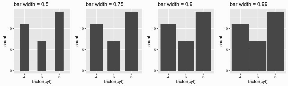 Bar Charts · UC Business Analytics R Programming Guide